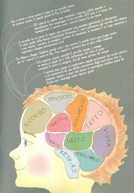 Alessandra Spada illustrations, Spazio | Il cervello